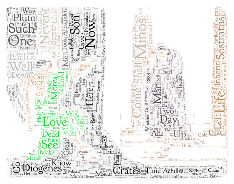 Wordcloud Lucian Dialogues of the Dead