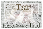 Tears of Achilles wordcloud