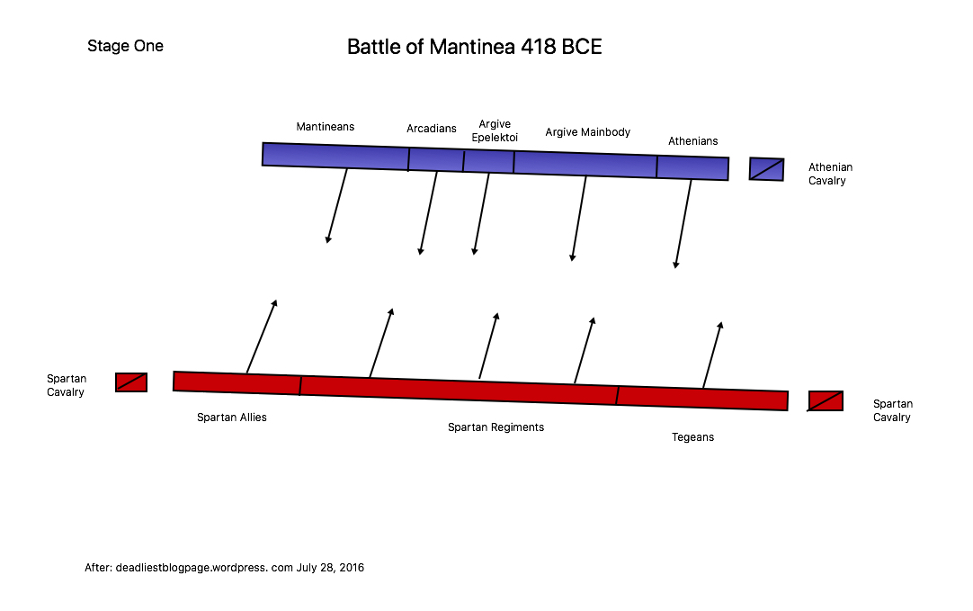 Battle of Mantinea: Stage One