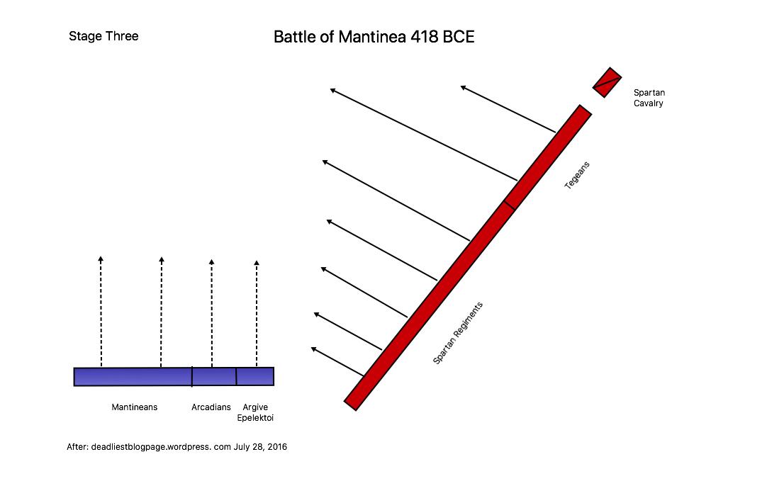 Battle of Mantinea Stage Three