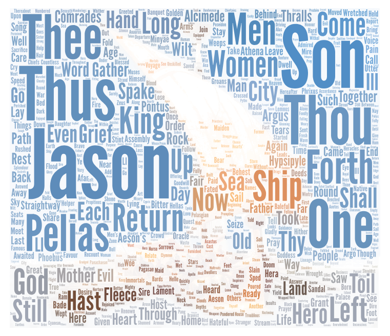 Wordcloud Argo sailing