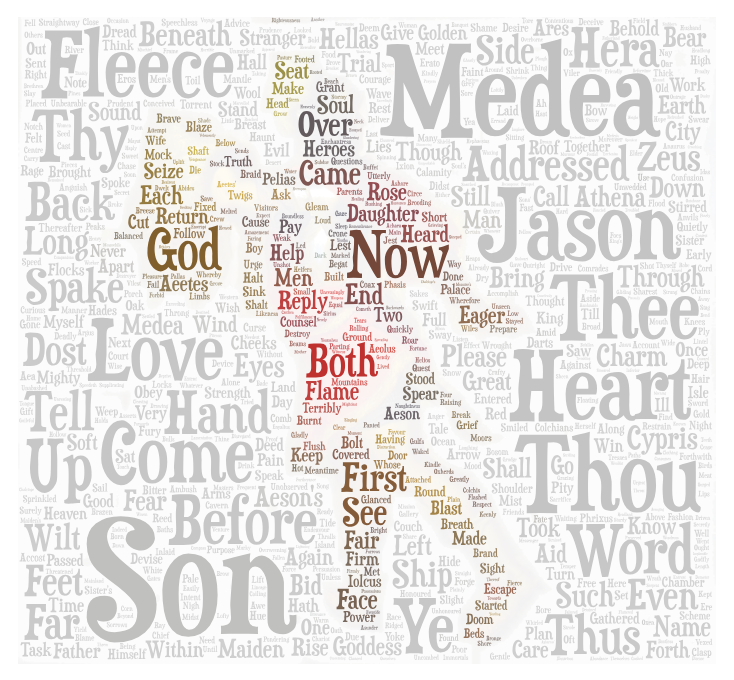 Wordcloud Jason and golden fleece