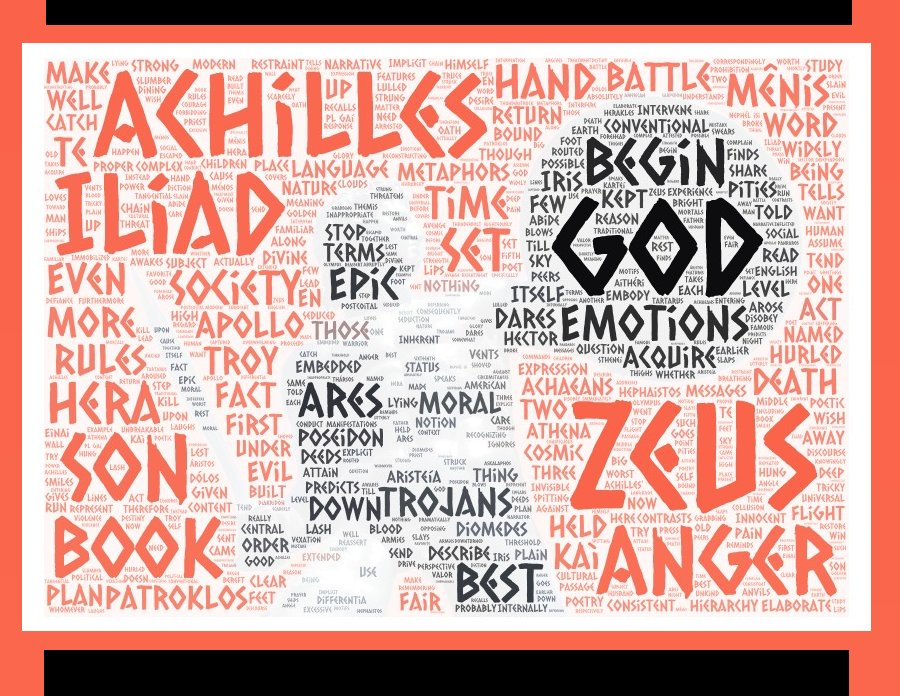 Anger of Achilles wordcloud