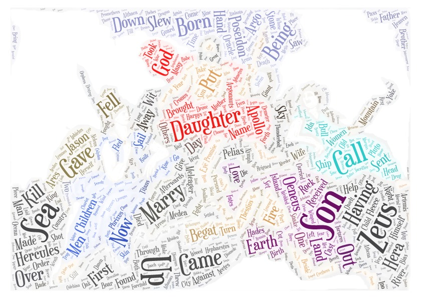 Apollodorus Library wordcloud 1
