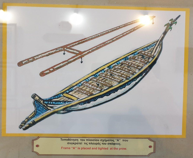 Illustration showing A frame